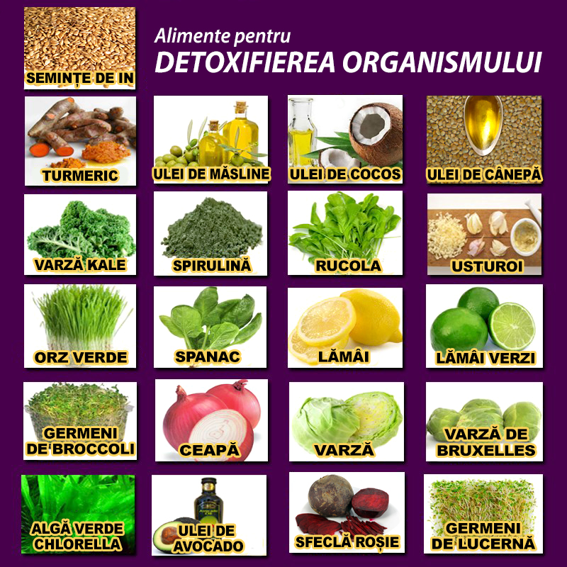 detoxifierea organismului cand alaptezi ovarian cancer is it hereditary