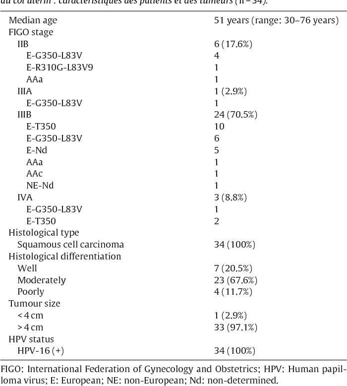 lombrices intestinales oxiuros tratamiento papiloma humano sintomas mujeres imagenes