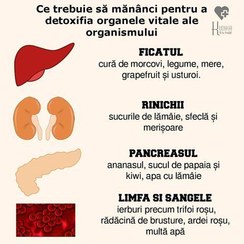 detoxifierea organelor airway papillomas