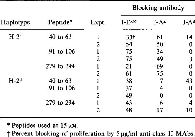 definition de papillomavirus oxiuros medicina