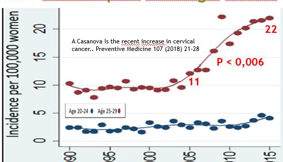 cervical cancer vaccine age limit infection a papillomavirus chez lhomme
