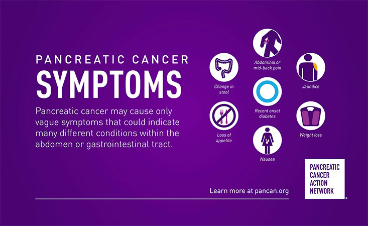 pancreatic cancer risk factor