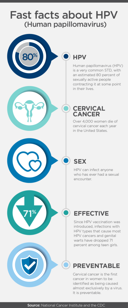 hpv cancer prevention vaccine metastatic cancer from lung to brain