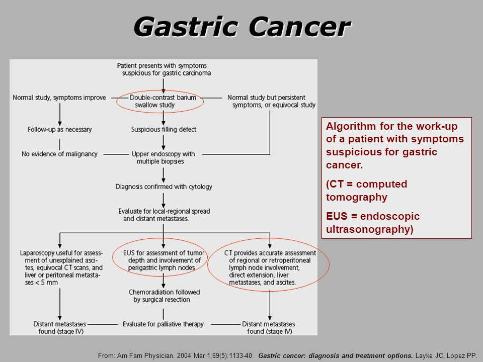 gastric cancer treatment ppt