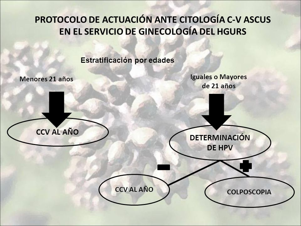 virus papiloma humano ascus breast intraductal papilloma with atypia