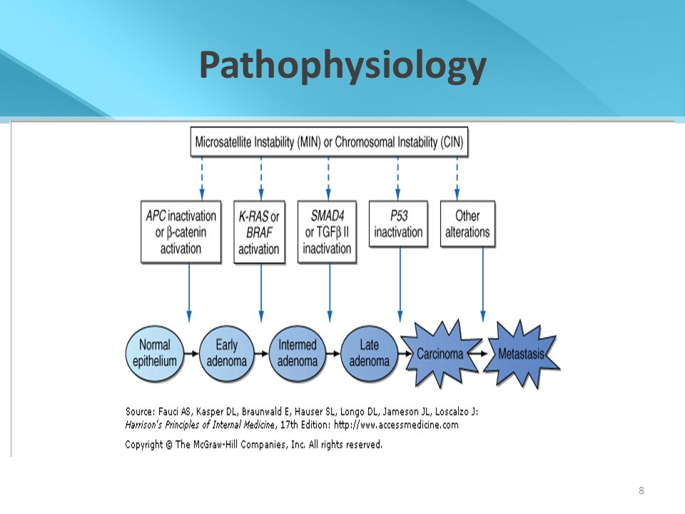 virus papiloma humano a anemia weight gain