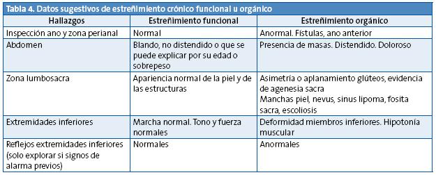 tratamiento papiloma virus genital ciuperca 2019