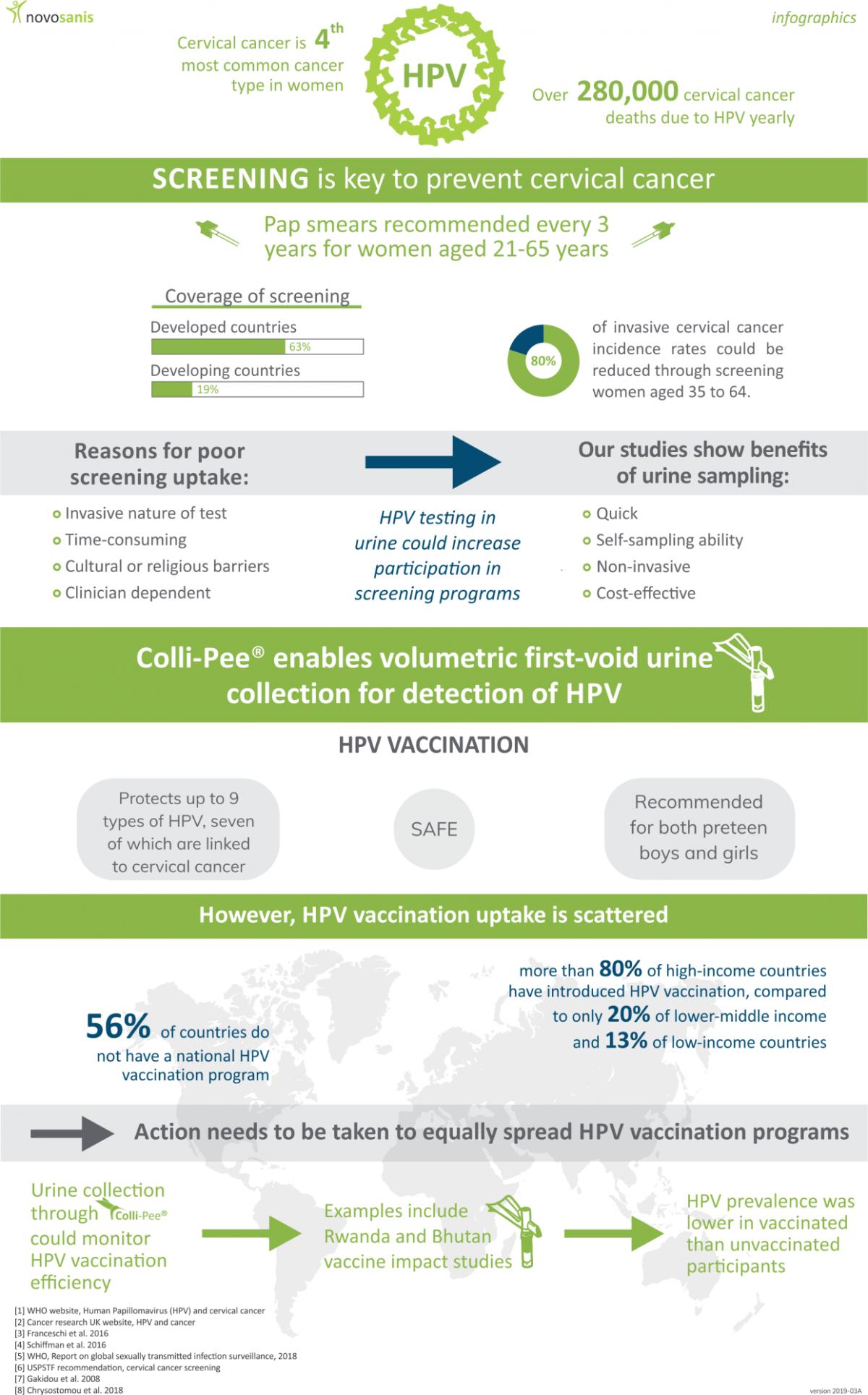 papilloma virus nelle urine