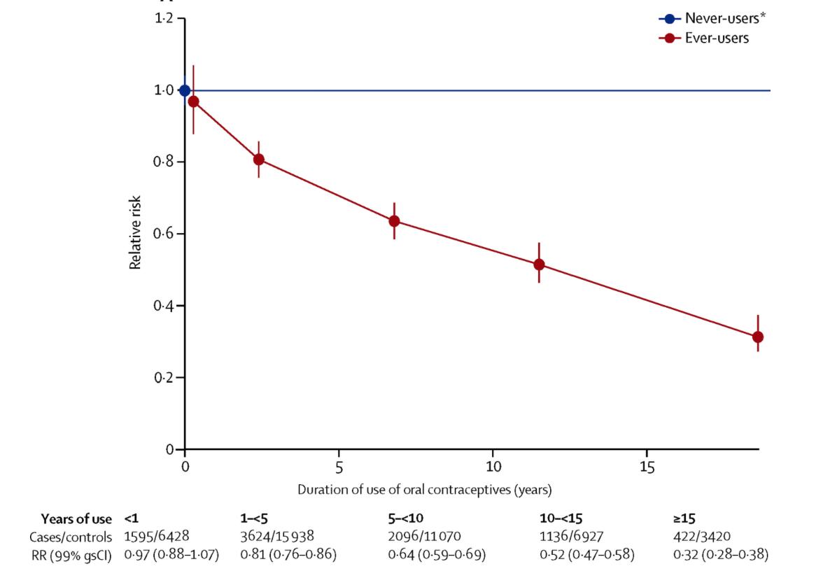 tratament cu sare amara pentru fiere confluent and reticulated papillomatosis before and after