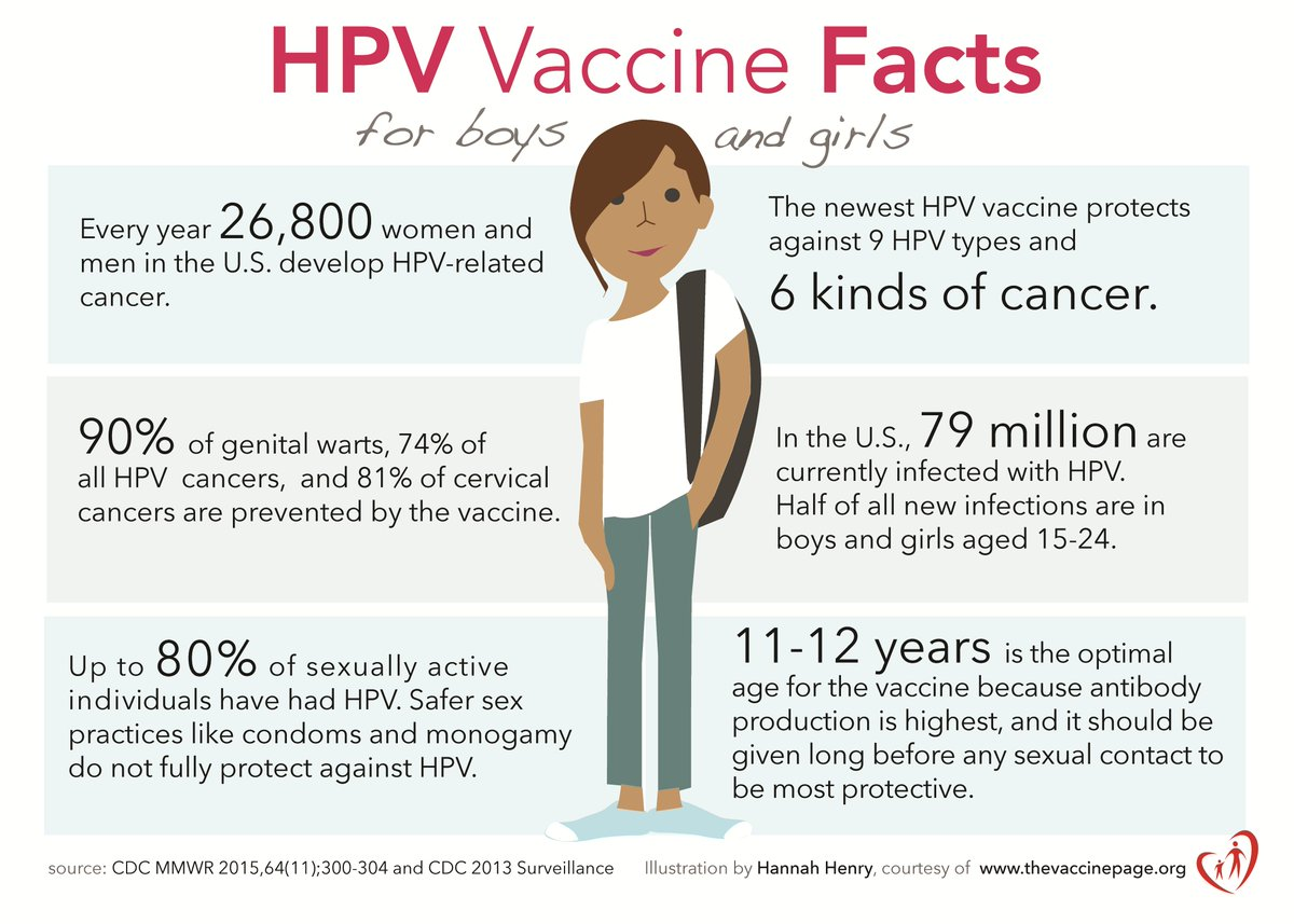 hpv vaccine quotes papilloma virus vaccino dove farlo