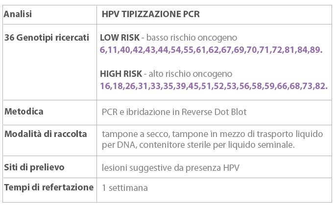 papilloma virus uomo analisi cancer prostata operatie