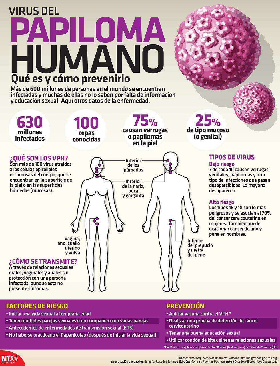 cancer cerebral sintomas foot warts get rid of