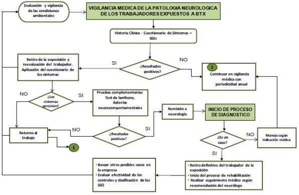 IR-Ejercicios(2).doc