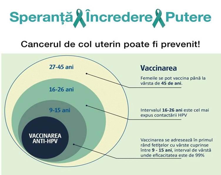 hpv vaccine reduces risk cervical cancer