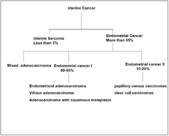 Alăptarea şi cancerul - Cancer