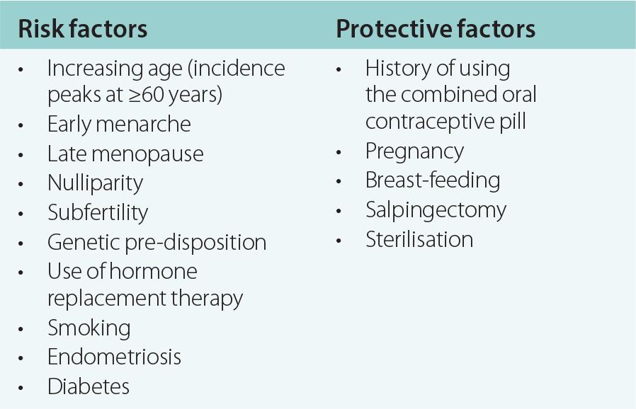 endometrial cancer protective factors medicacion para oxiuros