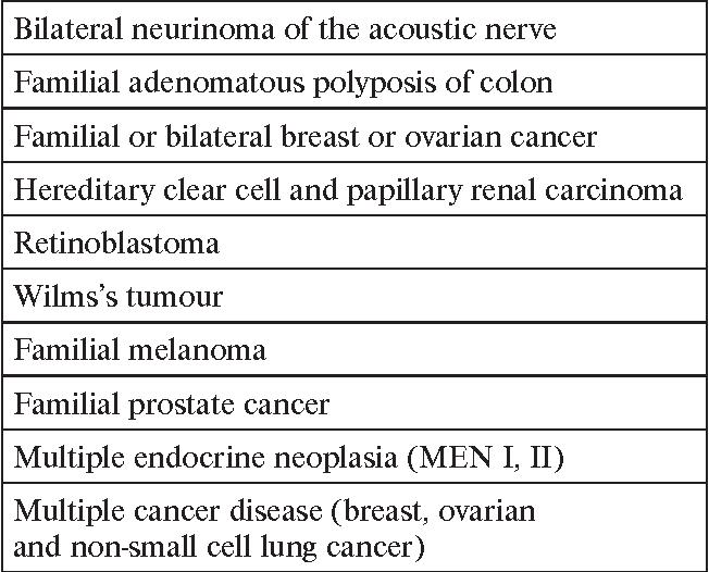 virus del papiloma en la lengua colorectal cancer guidelines 2019