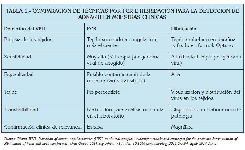cancer endometrial recidiva