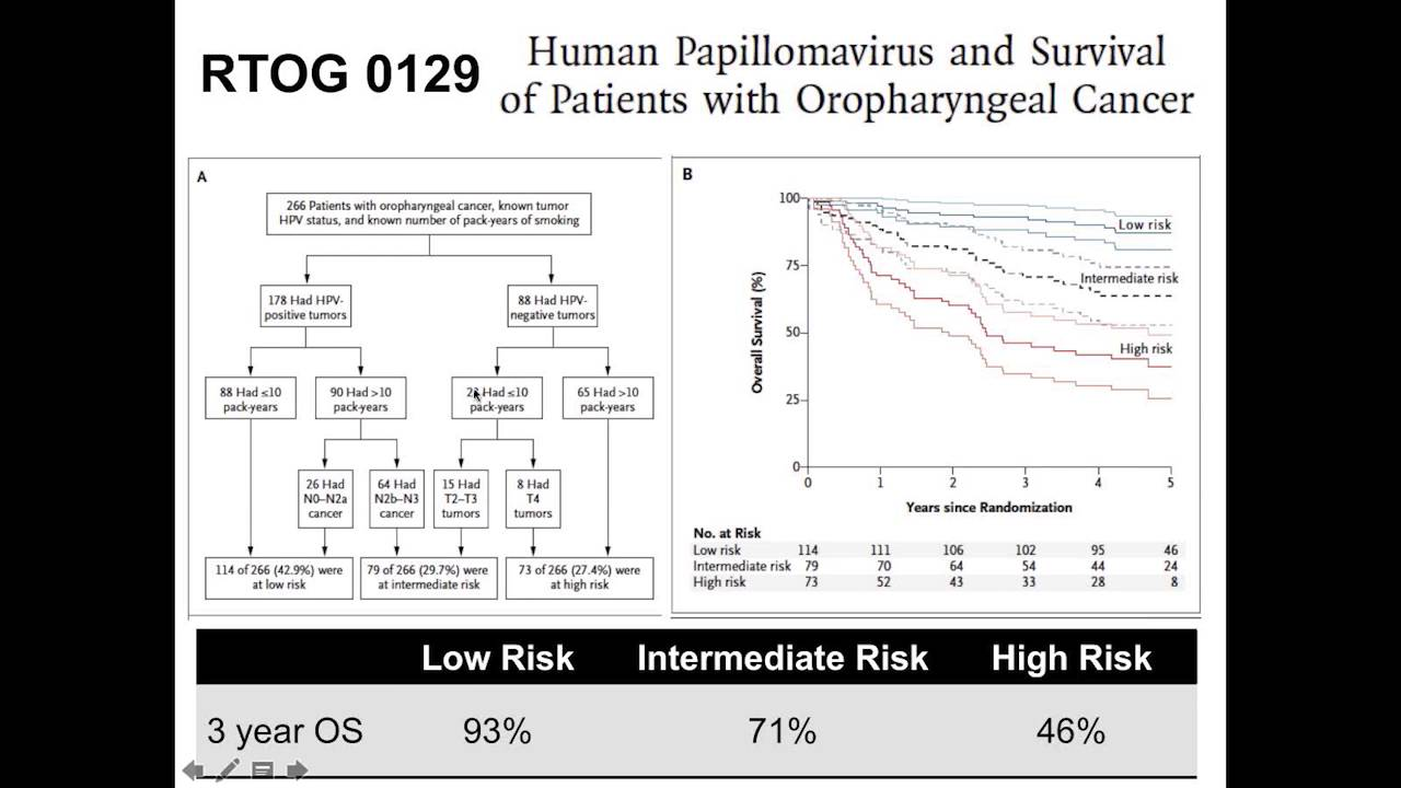 hpv related tumor sarcoma cancer back