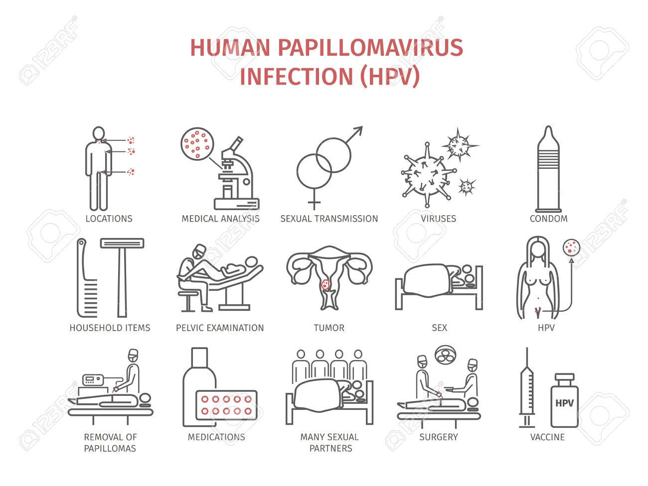 virus papiloma humano signos y sintomas hpv tongue cancer