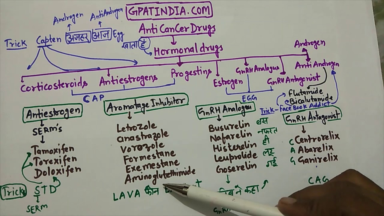 cancer hormonal drugs hpv virus gebarmutterhals