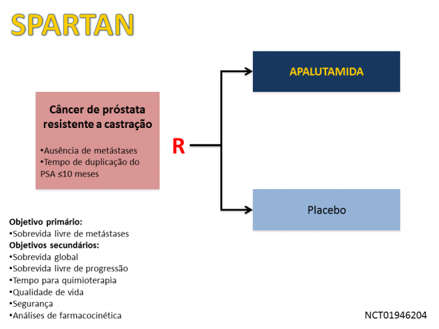 cancer de prostata diagnostico diferencial