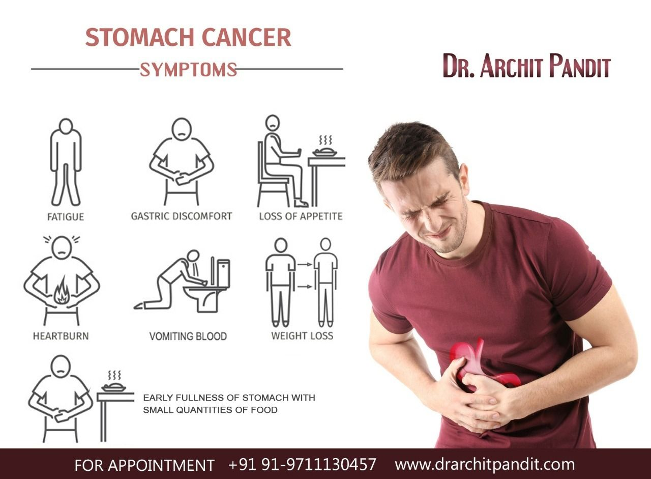 gastric cancer weight loss virus papiloma humano en hombres tratamiento