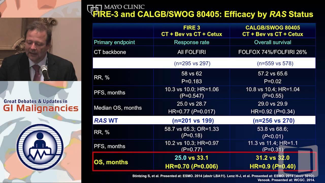 colorectal cancer 80405