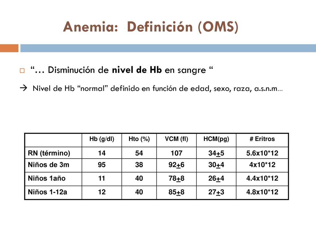 anemia oms 2019