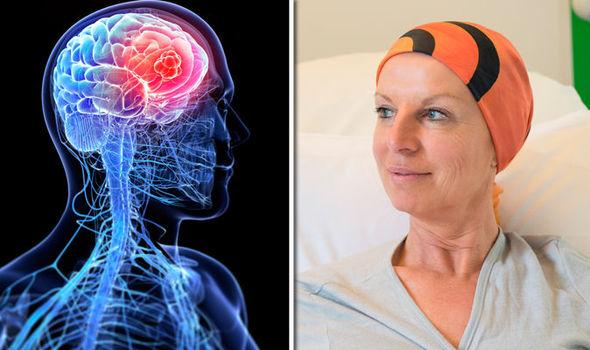 aggressive cancer of the brain