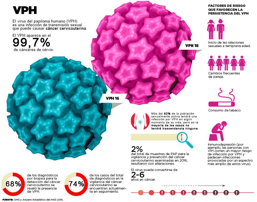 virus papiloma humano k es