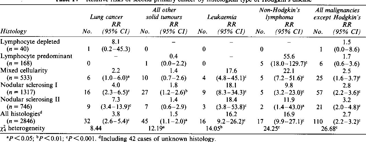 virus papiloma humano definicion