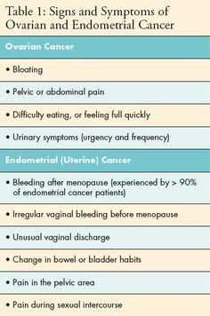 sotie cheloo parazitii cancer de prostata nivel 9