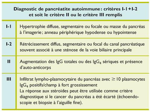 cancer pancreas diagnostique