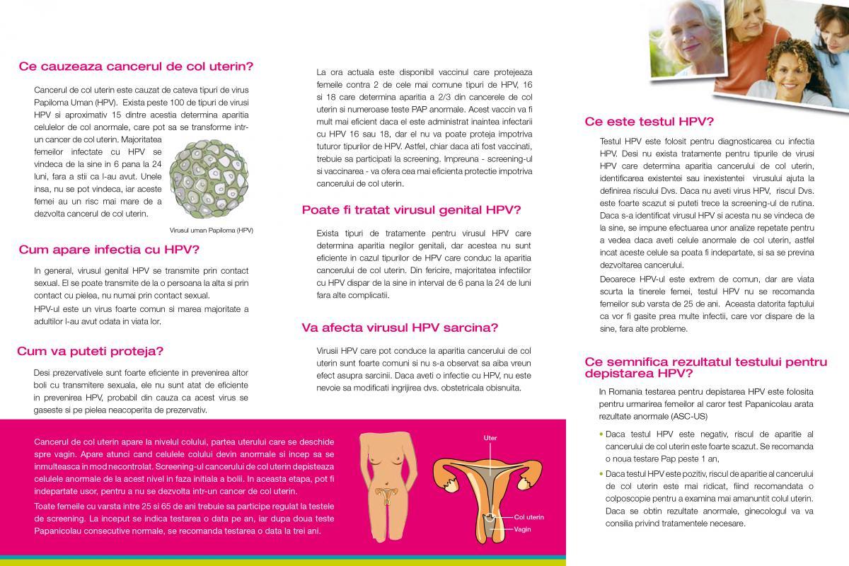 cancerul de col uterin se transmite oxiurose ciclo da doenca