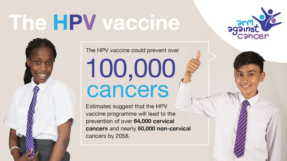 hpv and nhs