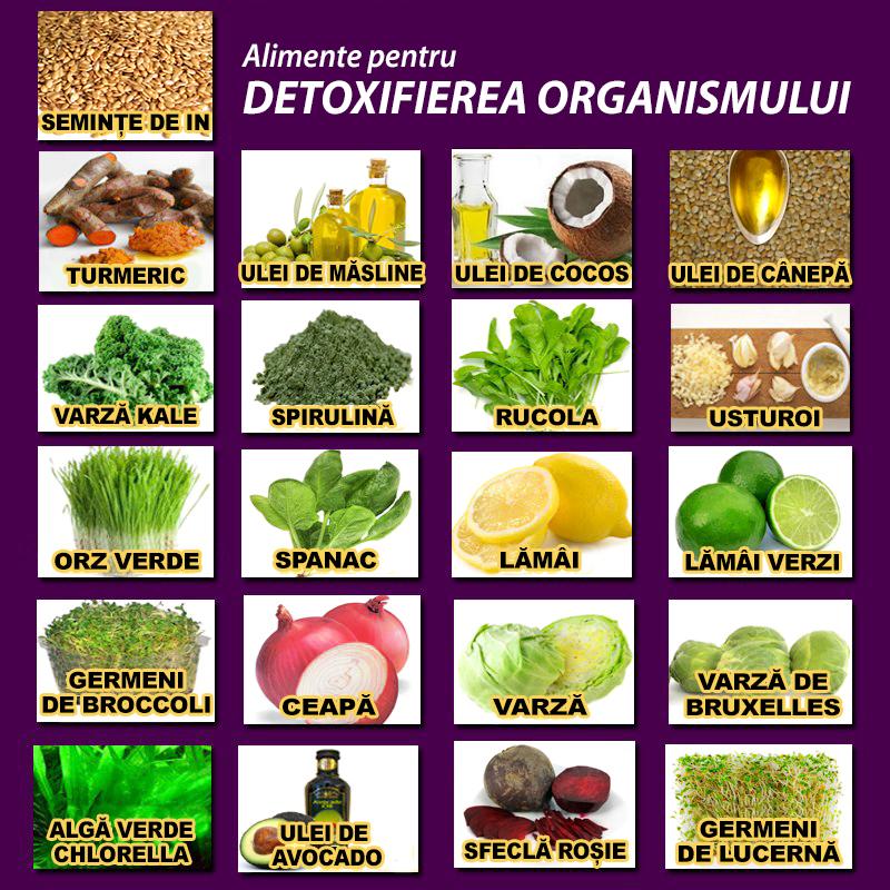 detoxifierea organismului regim