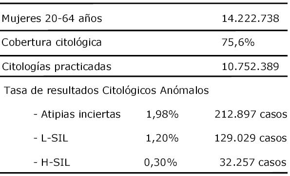 papilloma meaning in telugu detoxifiere iarba de grau