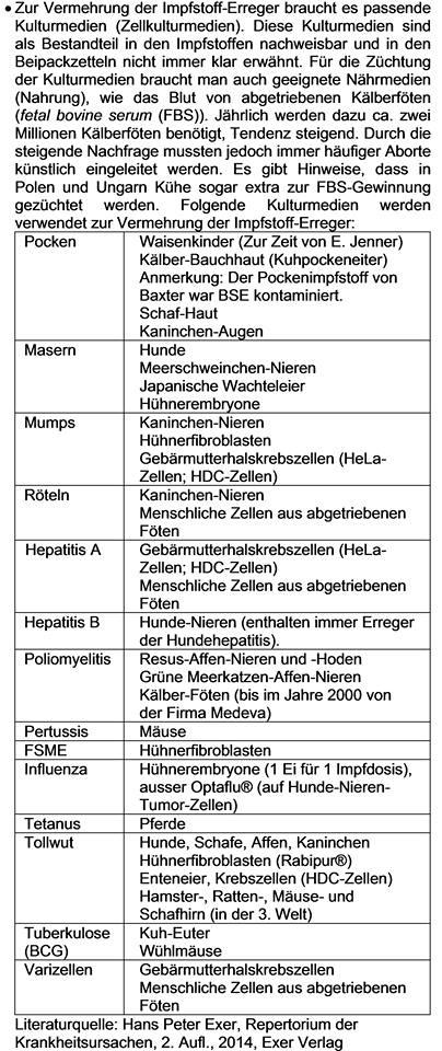 hpv impfung beipackzettel