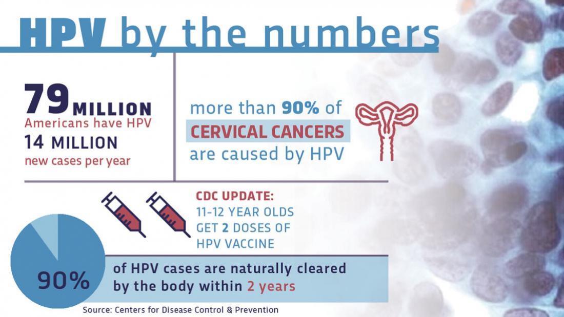 hpv vaccine concerns