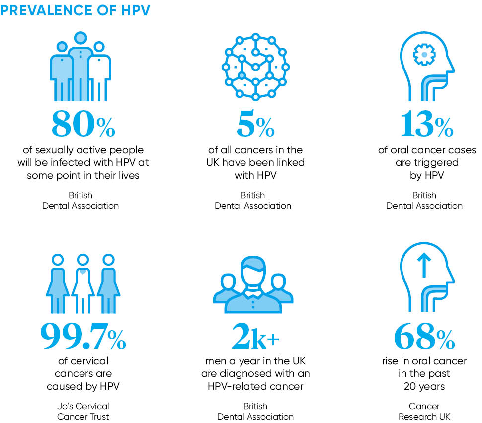 hpv vaccine for adults uk