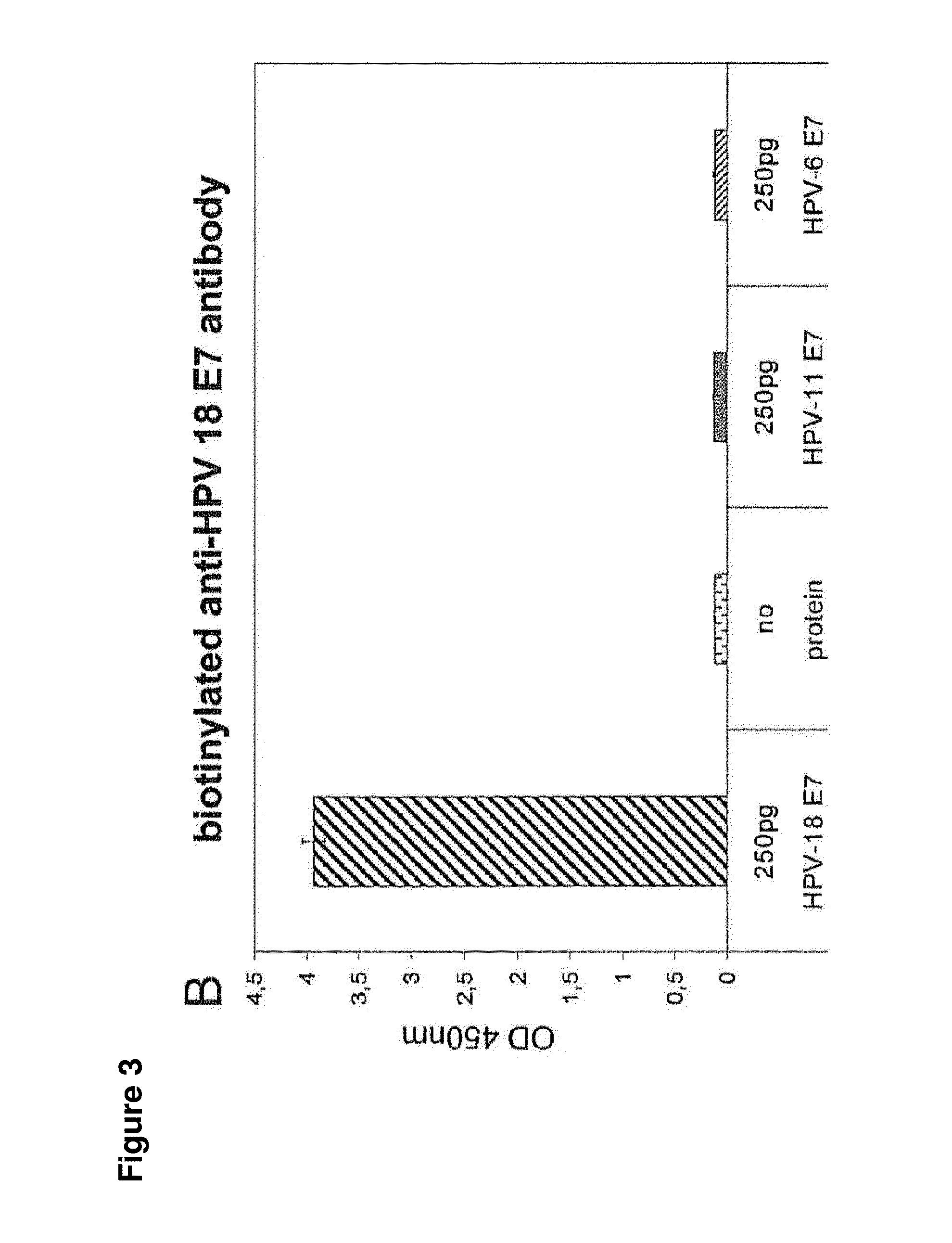 tratament homeopat papiloma virus