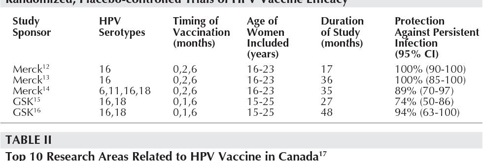 human papillomavirus vaccine booster cancer de prostata ciclo de krebs