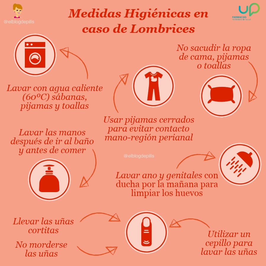 oxiuros tratamiento en ninos helminth infection systematic review
