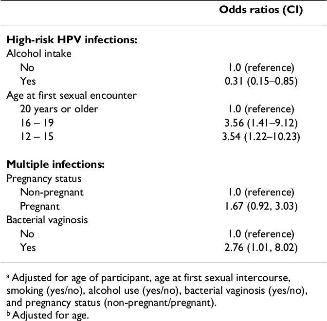 papillomavirus and pregnancy