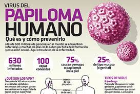 papiloma humano virus consecuencias sarcoma cancer in hand