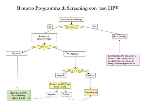 papillomavirus anglais