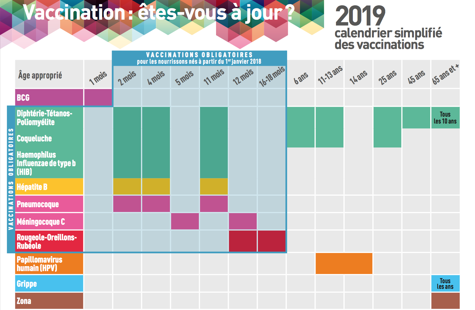 vacuna papiloma humano obligatoria espana