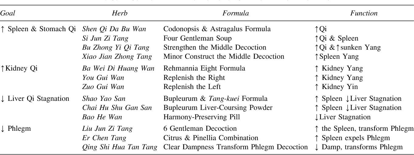 virus del papiloma bovino hpv high risk pozitiv