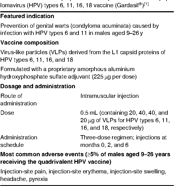 viermi tratament hpv vaccine side effects south africa